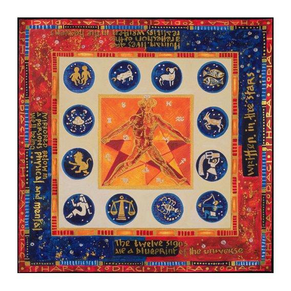 Quadro -Astrology, 1999-