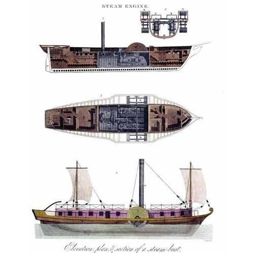 Quadro -Elevación, plano y sección de un barco a vapor -